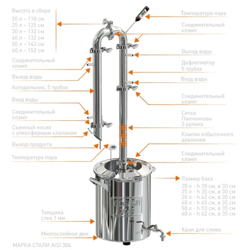 Самогонный аппарат (дистиллятор) Добрый жар Абсолют 25 литров + кран (фото 3)