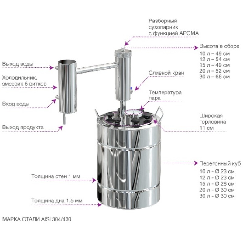 Самогонный аппарат (дистиллятор) ФЕНИКС Эконом 15 литров (фото 3)