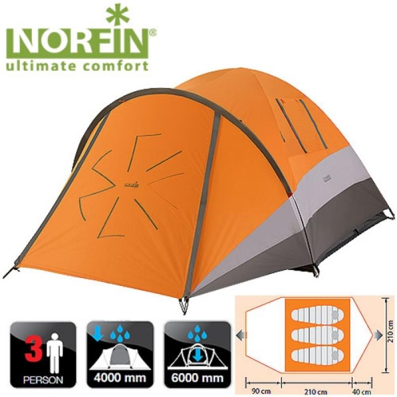 Палатка Norfin DELLEN 3 NS (фото 2)